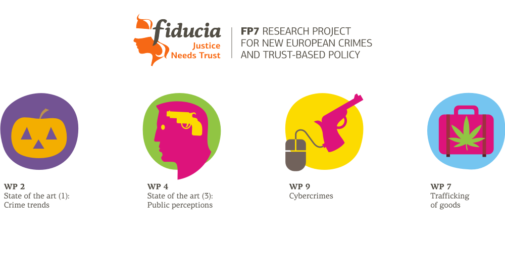 fiduciaproject.eu